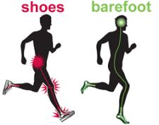 shoes v barefoot