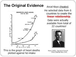 ancel keys graph